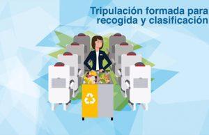 Iberia LIFE Zero Cabin Waste