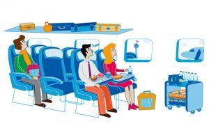 servicios complementarios aerolíneas