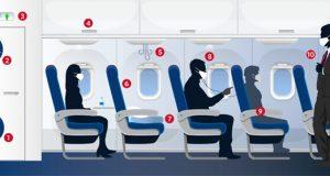 Delta asiento libre en medio protocolos de seguridad