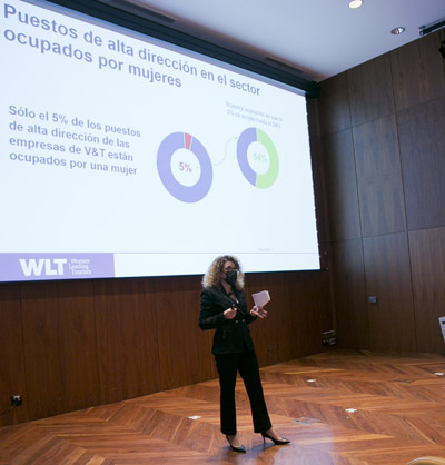 Women Leading Tourism Maribel Rodriguez WTTC