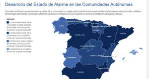 restricciones viaje España